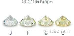 教你如何识别钻石4C与等级