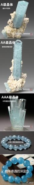 海蓝宝和托帕石详细介绍和区分
