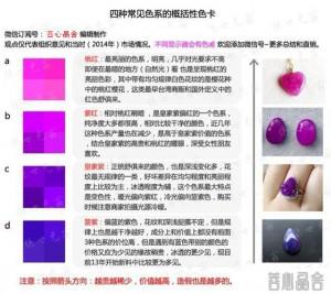 舒俱来 紫红和桃红的区别(图解)-菩心晶舍