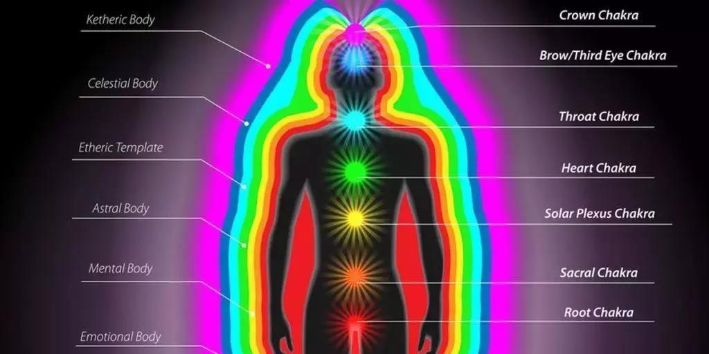 神奇的水晶治疗 摘自《晶石的能量》-菩心晶舍